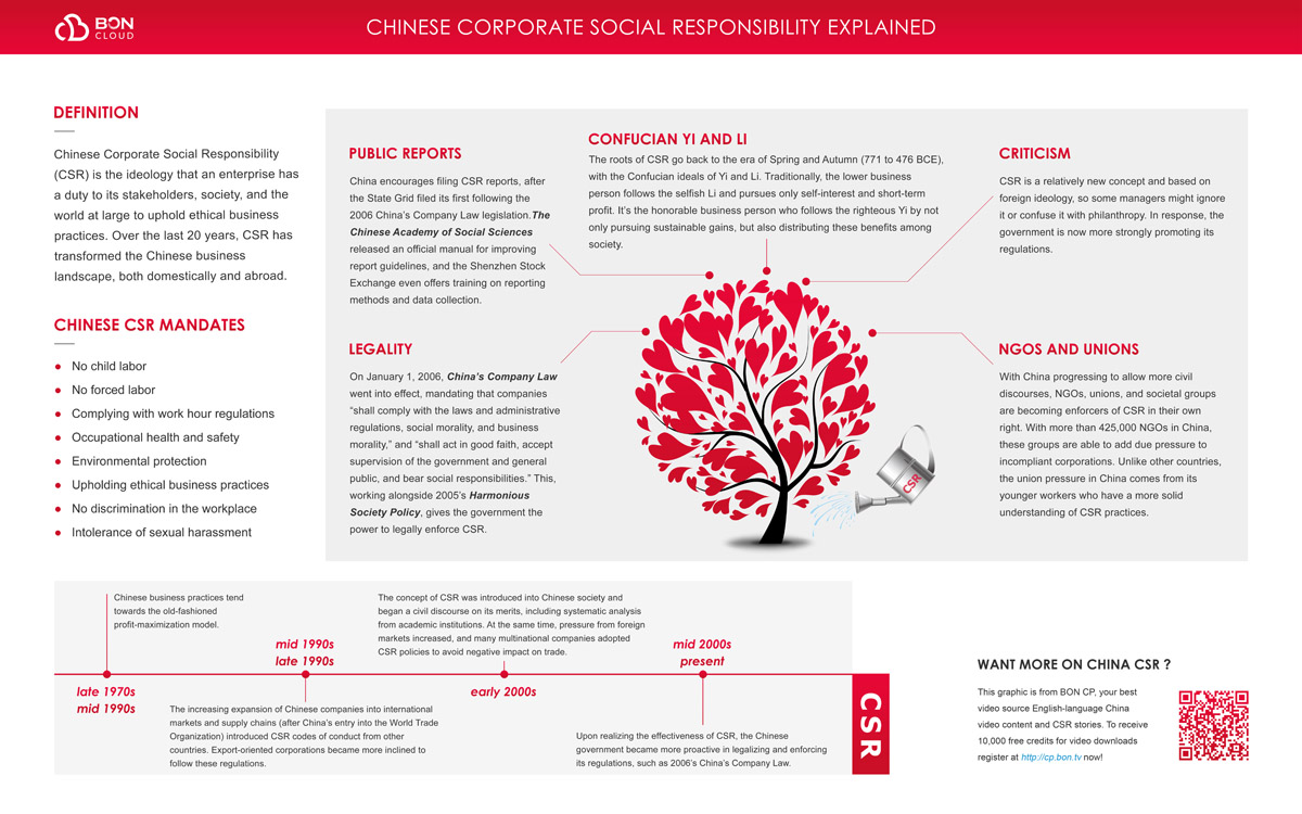 the importance of upholding social responsibility for organizations Organizations use compliance and ethics they fulfill this responsibility by making sure employees are aware state the importance of utilizing a code of.